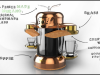 La-Fenice induction coffee machine