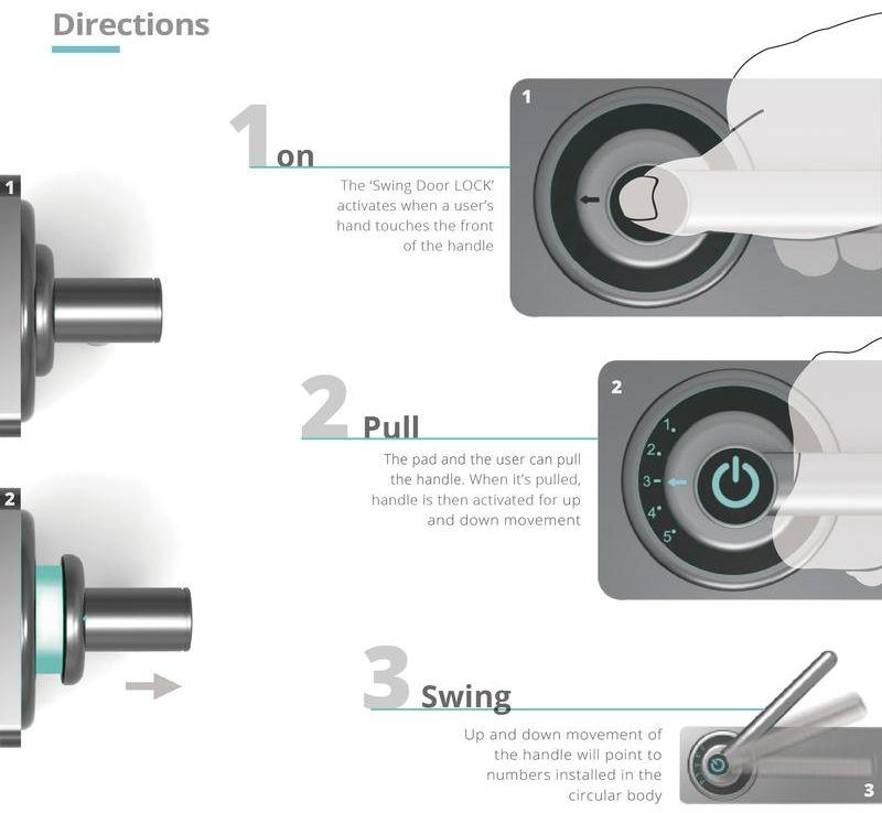 Swing Door Lock comes with blind-friendly mechanism