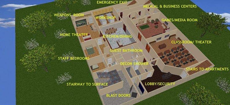 Why are the Rich Investing in Doomsday Underground Bunker? Zombie Apocalypse Home Design on zombie apocalypse interior design, zombie apocalypse graphic design, panic room design,