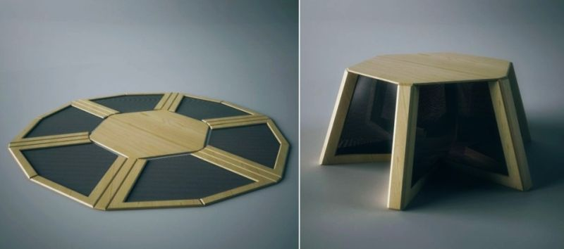 Transforming table