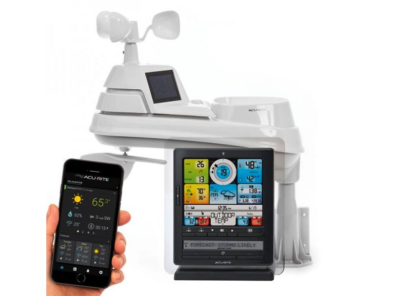 6 smart home weather stations for precise environmental condition updates. Black Bedroom Furniture Sets. Home Design Ideas