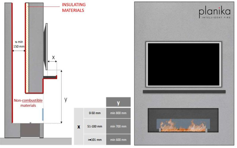 Tips to mount TV over Fireplace