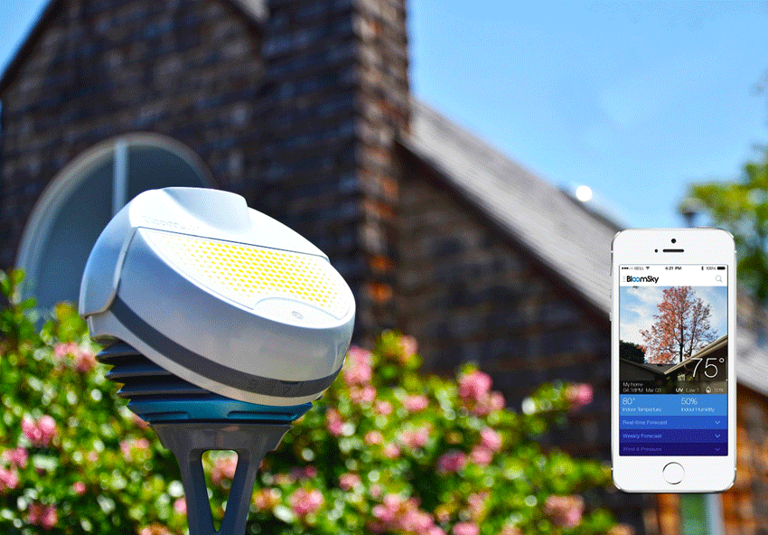 smart weather stations for Christmas