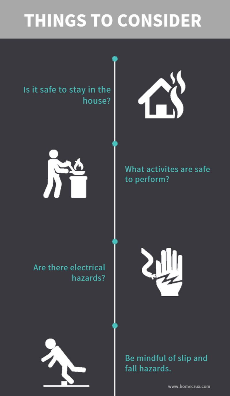 Things to keep in mind after house fire