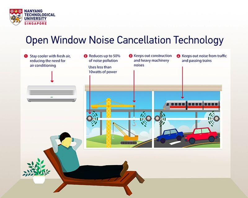 Ntu Researchers Develop Noise Canceling Device For Windows