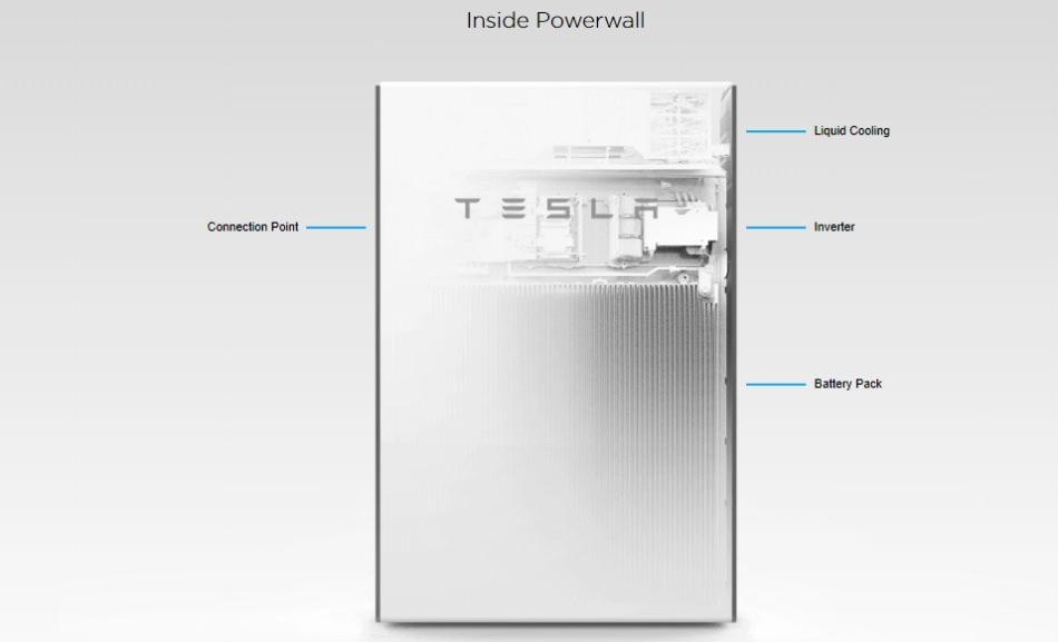 inside tesla powerwall