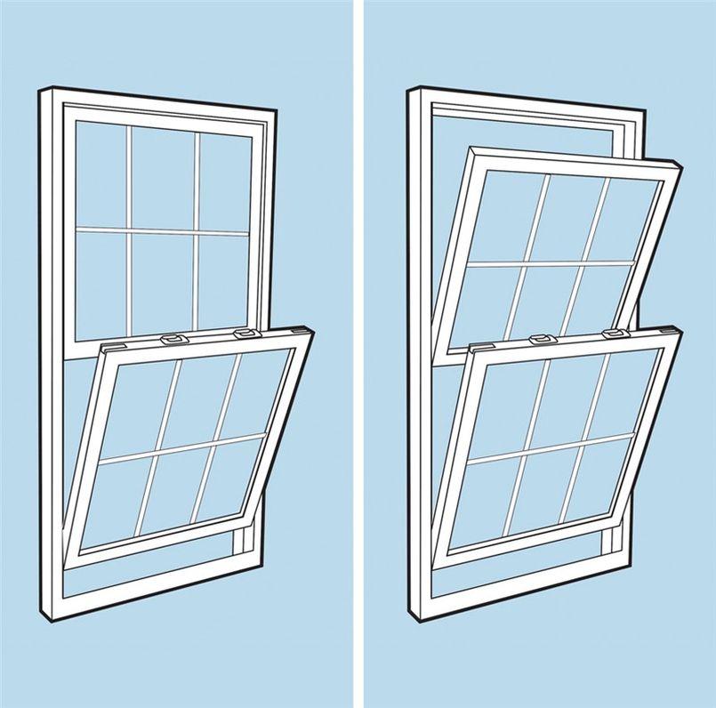 Double-hung vs single-hung windows design