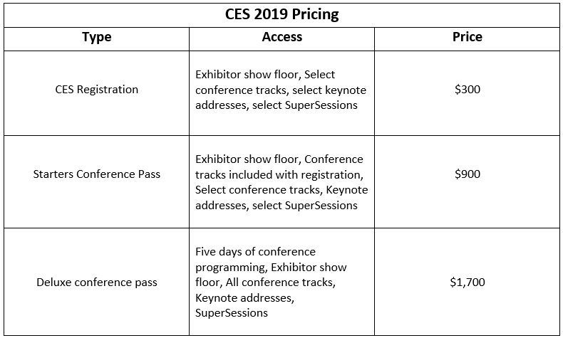 CES 2019 pricing for visitors