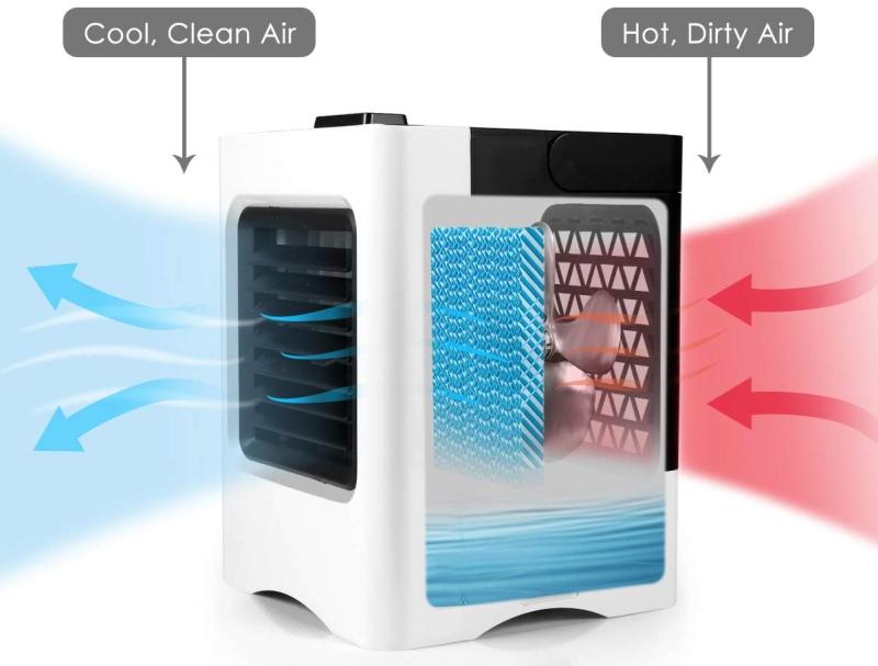 Halofun air cooler - Personal air cooler
