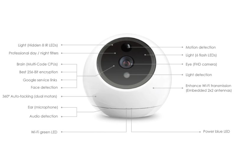 Amaryllo's Apollo Auto Tracking Camera Robot for Your Smart Home